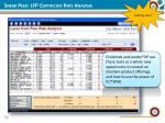 sneak peek lfp certificate rate analysis