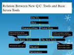 relation between new q c tools and basic seven tools