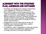 alignment with the strategic plan audiences and outcomes1