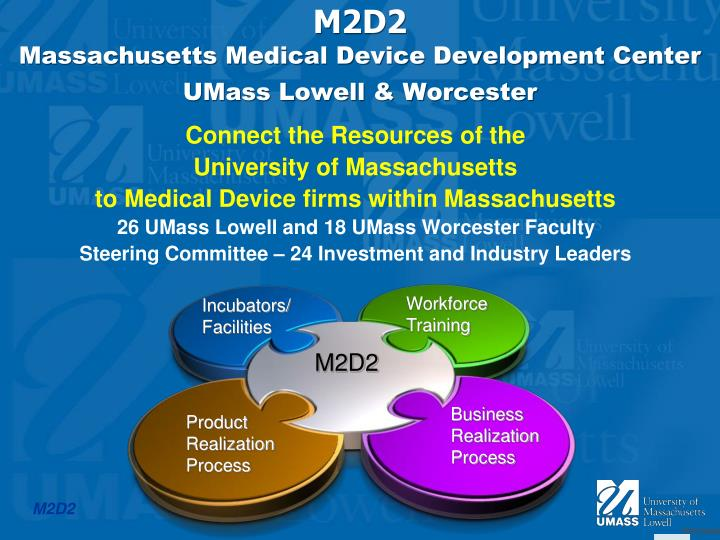 m2d2 massachusetts medical device development center umass lowell worcester n.