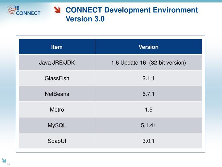CONNECT Development Environment