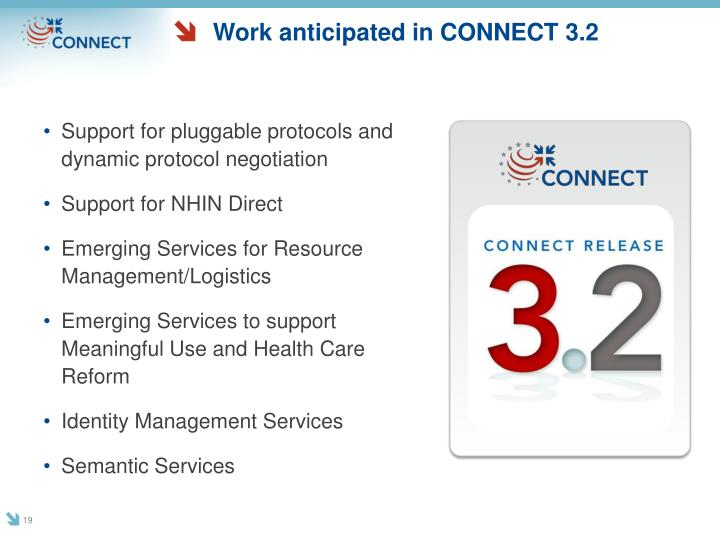 Work anticipated in CONNECT 3.2