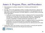 annex a program plans and procedures