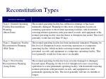 reconstitution types