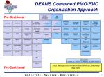 deams combined pmo fmo organization approach