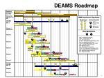 deams roadmap