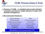 itlml process areas tools