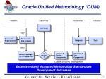 oracle unified methodology oum