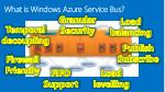 what is windows azure service bus