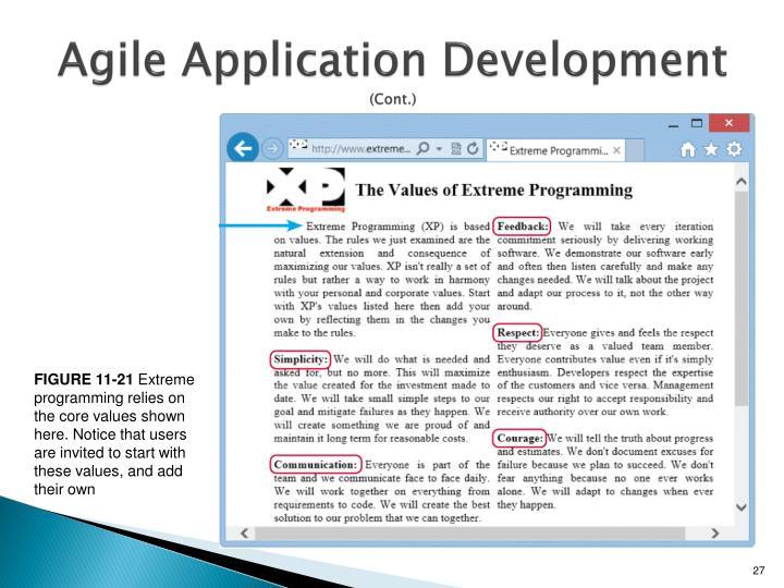 Agile Application