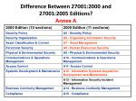 difference between 27001 2000 and 27001 2005 editions annex a