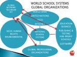 world school systems global organizations