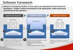 software framework2