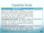 capability goals