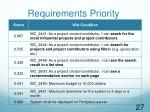 requirements priority