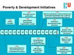 poverty development initiatives