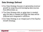 data strategy defined