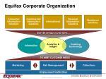 equifax corporate organization