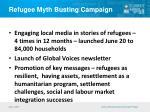 refugee myth busting campaign