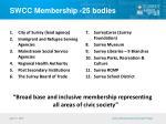 swcc membership 25 bodies