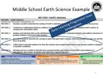 middle school earth science example