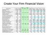 create your firm financial vision