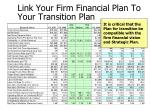 link your firm financial plan to your transition plan