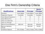 one firm s ownership criteria