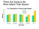 there are going to be more sellers than buyers