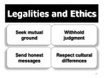legalities and ethics