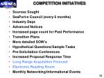 competition initiatives