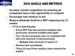 dca goals and metrics