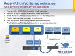 readynas unified storage architecture one device to meet many storage needs