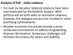 analysis of pak india relations