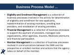 business process model1