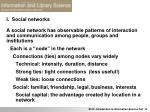 i social networks1