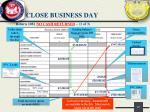 close business day3