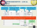 disbursements local pay3