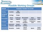 possible working groups