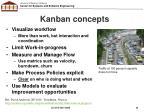 kanban concepts
