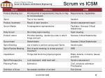 scrum vs icsm
