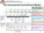 the incremental commitment model