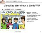 visualize workflow limit wip