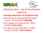 uk school data size of the potential expansion1