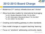 2012 2013 board charge