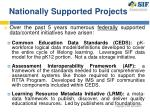 nationally supported projects