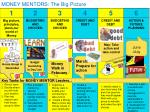money mentors the big picture