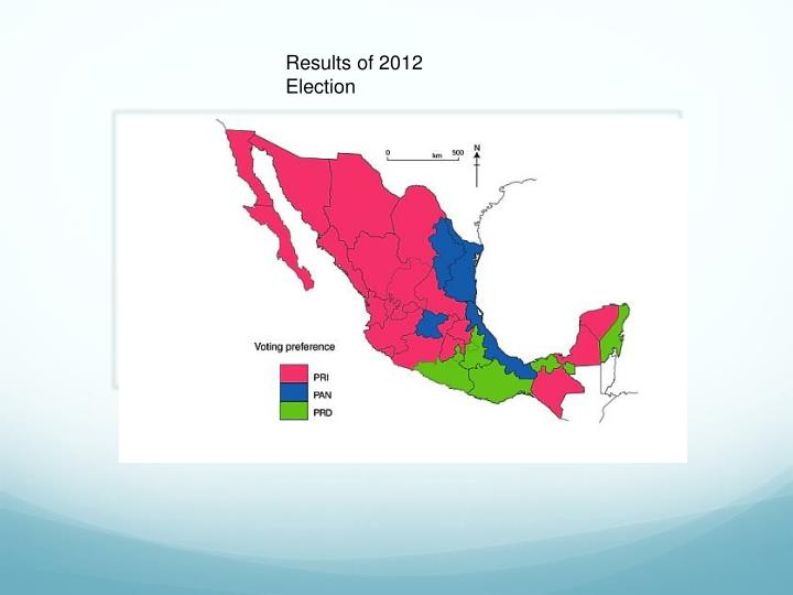 Results of 2012 Election