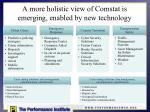 a more holistic view of comstat is emerging enabled by new technology