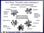 next phase the public safety landscape is still complex and fragmented